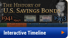 History of U.S. Savings Bonds - Historical Timeline